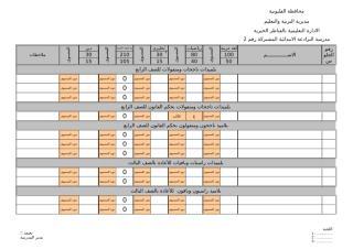 ثالث 2013-2014.xls