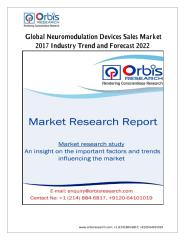 Global Neuromodulation Devices Sales Market 2017 Industry Trend and Forecast 2022.pdf