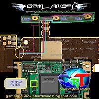 gsmangel_x3-02 volume switch jumper solution.jpg