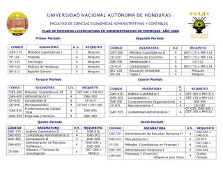 PLAN DE ADMINISTRACION DE EMPRESAS.pdf