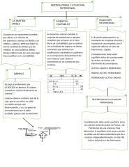 TEMA 4  PARTIDA DOBLE Y ECUACION PATRIMONIAL.docx