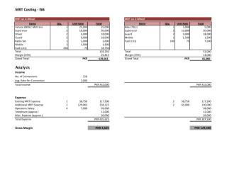 MRT Costings.pdf